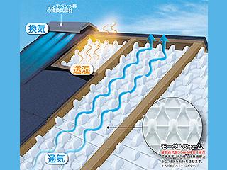 屋根・外壁を通気層工法04